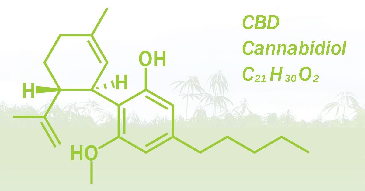 Welke medicijnen kunnen een interactie hebben met CBD olie